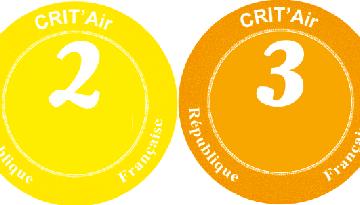 Vignette Crit'Air : une obligation dans certaines villes de France