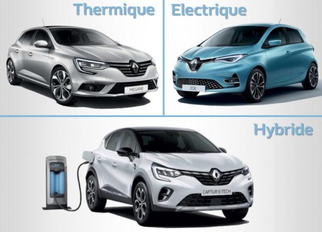 Quelles sont les voitures qui consomment le moins ?